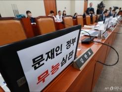 정무위 국감, 한국당 피켓에 한때 파행...노트북 덮고 속개
