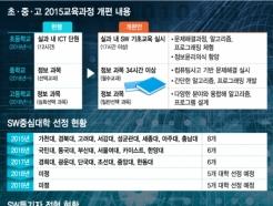 [MT리포트]SW공교육·특기전형 현황은