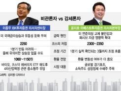 [MT리포트]강세론자 vs 약세론자가 보는 이번 장세