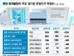 [MT리포트]'빚'에 시달렸던 인천…평창은 다를까?