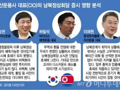 비핵화 南北 정상회담에도 코스피 '무덤덤'한 이유는?