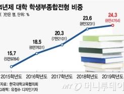 금수저 논란 '학종'…사교육 잡아야 경제 산다