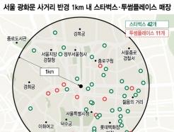 [MT리포트]광화문 반경 1㎞내 스타벅스 42개...서울, 뉴욕보다 많아