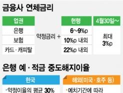 [MT리포트]연체금리·중도해지이율..'패널티 금리' 손본다