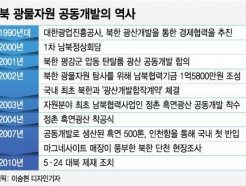 [MT리포트]'유전' 없지만 '북한'이 있다