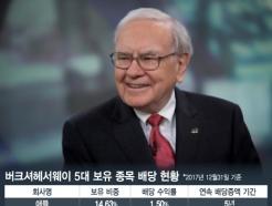[MT리포트]배당주株에'올인'…버핏의 투자기준