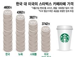 [MT리포트]스타벅스 라떼, 한국이 미국보다 23% 비싼 이유