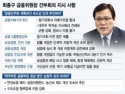 [MT리포트]'금융개혁=금융민주화', 깃발 든 최종구