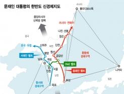 [MT리포트]文의 꿈, 'H라인'과 '삼각지대'로 대륙·대양진출