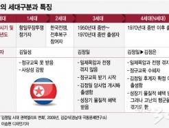 [MT리포트]'혁명투사' 1세대→'채팅族' 4세대로…北세대의 역사