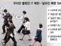 [MT리포트]'로동신문' 앱으로 뉴스를, '내비'로 길 찾는 北 N세대 생활상