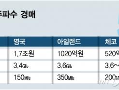 [MT리포트]5G 주파수 경매, 해외 사례 보니…