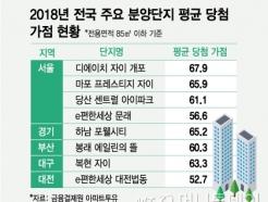 [MT리포트]청약 바늘구멍 뚫으려면… 서울은 '무주택 15년·아이 둘'