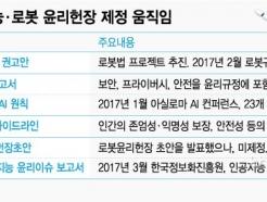 [MT리포트]'로봇이 있는 삶' 준비하는 국회…윤리헌장 '출발선' 끊다