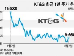 [MT리포트]'주가 바닥' KT&G, 유해성보다 실적 모멘텀에 주목
