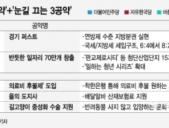 [MT리포트]1300만 대표 경기지사, '경기 퍼스트' vs '일자리 70만개'