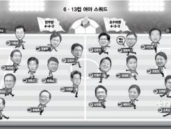 [MT리포트]여야 '6·13컵' 포메이션…민주 4-4-2 vs 한국·미래 4-3-3