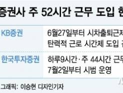 [MT리포트]KB·한국證 1년 앞서 시행…애널, 어떻게 52시간 지키나?