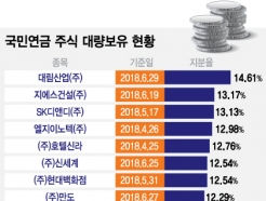 [MT리포트]국민연금 '경영참여' 일단 후퇴…김빠진 증시