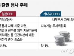 """[MT리포트]스튜어드십코드 후퇴 논란에도…불안한 재계 """"부작용 클 것"""""""