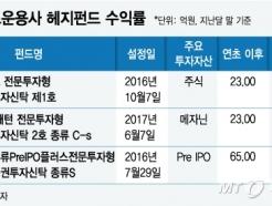 [MT리포트]한국형 헤지펀드, 연 45% 고수익 비결은?