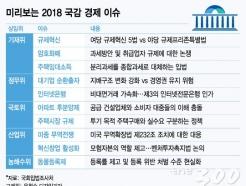 [MT리포트]암호화폐·인터넷은행, 2018 국감 경제이슈…규제 '완화 vs 유지'