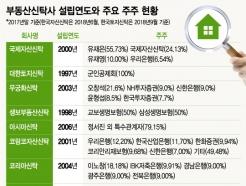 [MT리포트]부동산신탁사 '춘추전국시대'