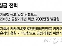 [MT리포트]은산분리 풀렸지만 KT·카카오 운명은 금융위 손에