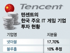 [MT리포트]딜러에 불과했는데… 韓 IT업계 '큰 손'된 텐센트