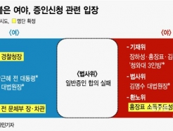 "[MT리포트]與 ""양승태 나와라"" VS 野 ""장하성 나와라"""