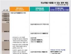 [MT리포트]'고소득자 낙인' 연소득 7000만원 가구의 반란