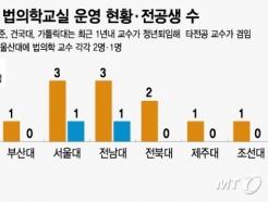 """[MT리포트]연봉 6000만원대 의사 '법의관'…""""전공자 딱 3명"""""""