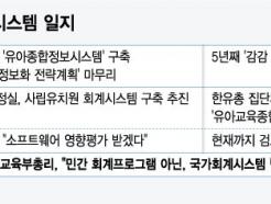 [MT리포트]'유치원장 1명이 200표 영향'…정부도 국회도 알고도 눈감았다