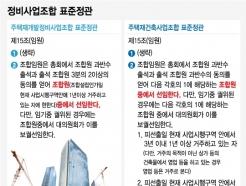 [MT리포트]억대연봉 'CEO 조합장' 없는 이유