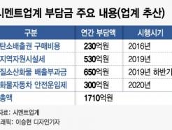 [MT리포트]'530억 稅폭탄' 6개월 시한부…떨고있는 시멘트업계
