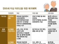 [MT리포트] '황혼의 선물'…65세부터 받는 혜택 총정리