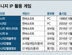 게임흥행 보증수표, 리니지 IP 가치는?
