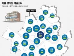 [MT리포트]文이 지적한 편의점 과밀, 서울 전역 해당
