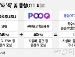 [MT리포트]옥수수+POOQ, 넷플릭스 대항마 가능할까
