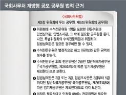 [MT리포트]삼권분립 균형 깨는 '문고리'…국회 파견공무원