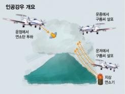 [MT리포트]사상 첫 해상 인공강우 실험…기대효과는 '글쎄'