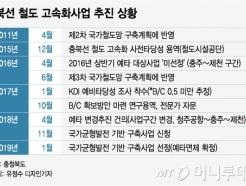 """""""수도권없이 예타 통과 쉽지 않아""""… 8년만의 숙원"""