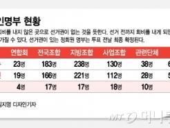 [MT리포트]막오른 선거전...600명 유권자 표심 어디로