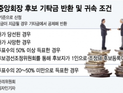 [MT리포트]출마비용만 2억원…국회의원보다 13.3배 높아