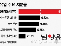 "[MT리포트]""실효성 떨어진다?"" 칼빼든 국민연금 주주권 논란"