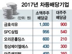 "[MT리포트]""주주환원, 우리처럼"" 남양유업에 주목받는 차등배당株"