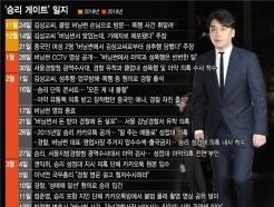 [MT리포트]'승리 게이트' 되기까지…시간 순으로 본 '버닝썬 사건'