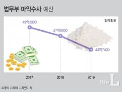 [MT리포트]돈 없어서 종이로 '가짜 현금'까지 만드는 마약수사관