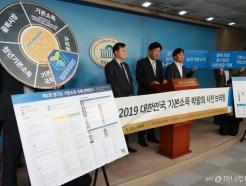 2019 기본소득 박람회, 29일 수원서 개막