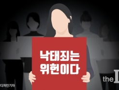 """[MT리포트]'낙태죄 사건' 여전히 법원에…""""법 개정이 관건"""""""